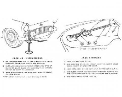 Ford Thunderbird Jack Instruction Decal, 1955-56