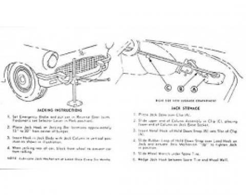 Ford Thunderbird Jack Instruction Decal, 1957