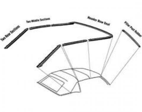 Convertible Roof Rail Seal Set